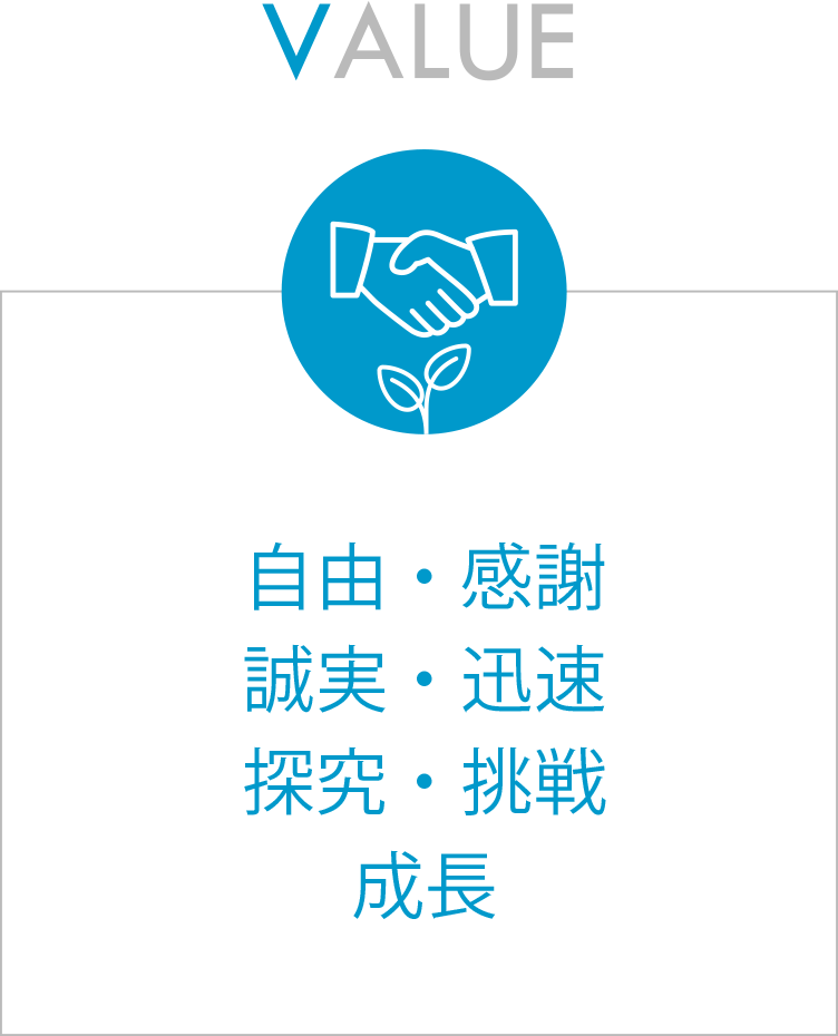 Value「自由・感謝・誠実・迅速・探究・挑戦・成長」